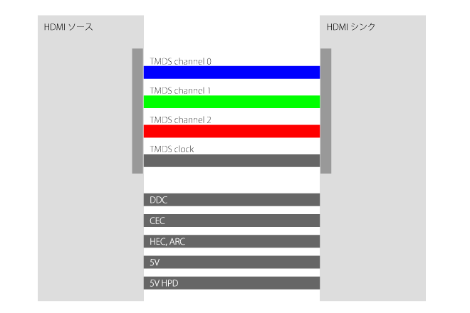 hdmi_schematic_illustration