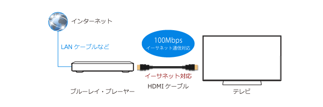 hdmi_cable_with_hec